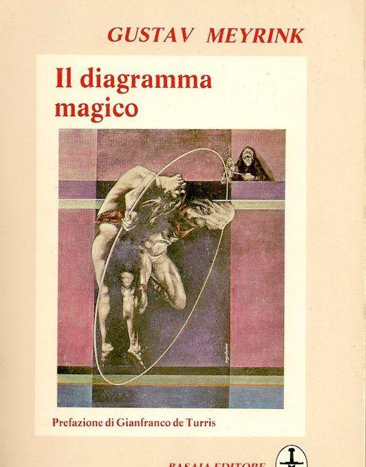 """""""Il diagramma magico"""" di Gustav Meyrink (e qualcosa sul """"Golem"""")"""