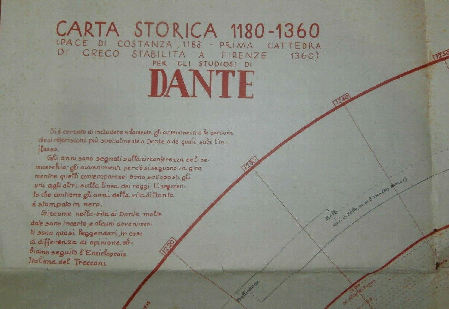 DANTE 2021: Oggi spunta una carta storica sulla vita di Dante Alighieri stampata in U.S.A. nel 1940 (in italiano) sconosciuta a tutte le bibliografie